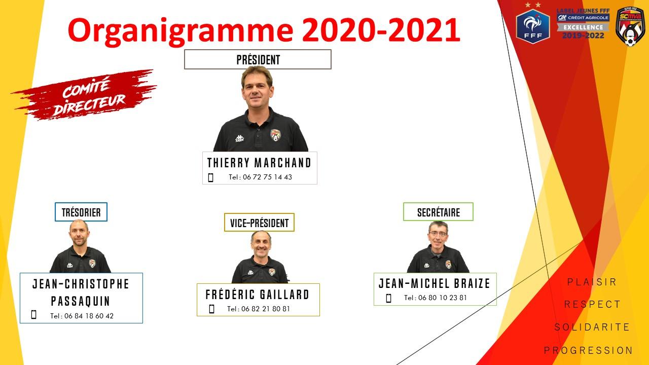 Comité Directeur SCMVA 2020-2021